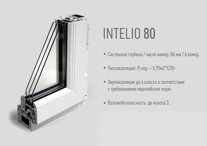 INTELIO80 : ТИШИНА НА 5+